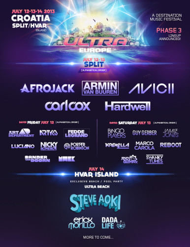 Ultra Europe - Phase 3
