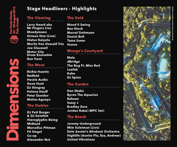 stage_overviews_-_highlights