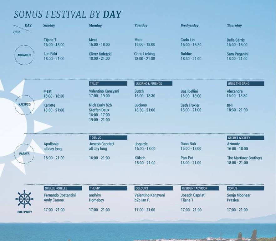 SONUS 2016 by day